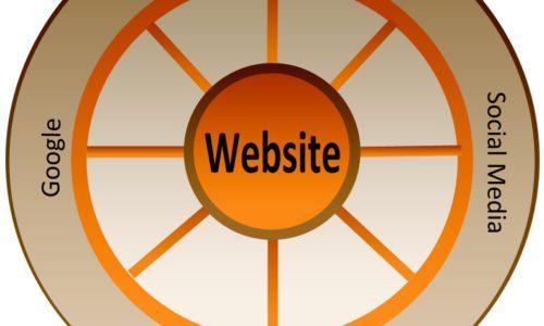 Website als basis